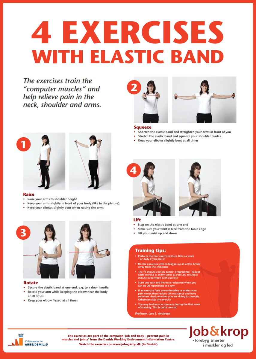Lars L Andersen On Twitter 4 Easy Elastic Band Exercises For Neck Shoulder Pain Video And Poster Https T Co