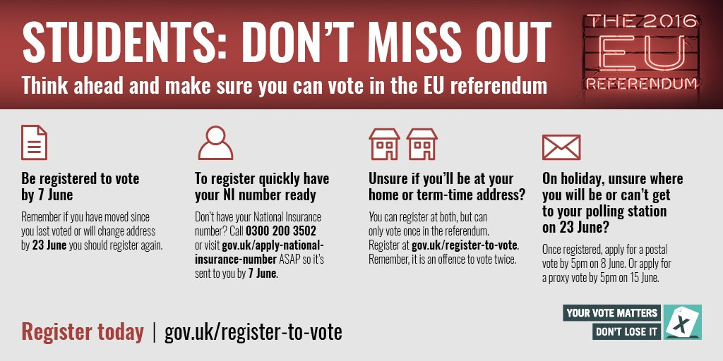 STUDENTS: The EU referendum is on 23 June but you need to be registered by 7 June to have your say! #youcantmissit https://t.co/ljvjB1c0aW