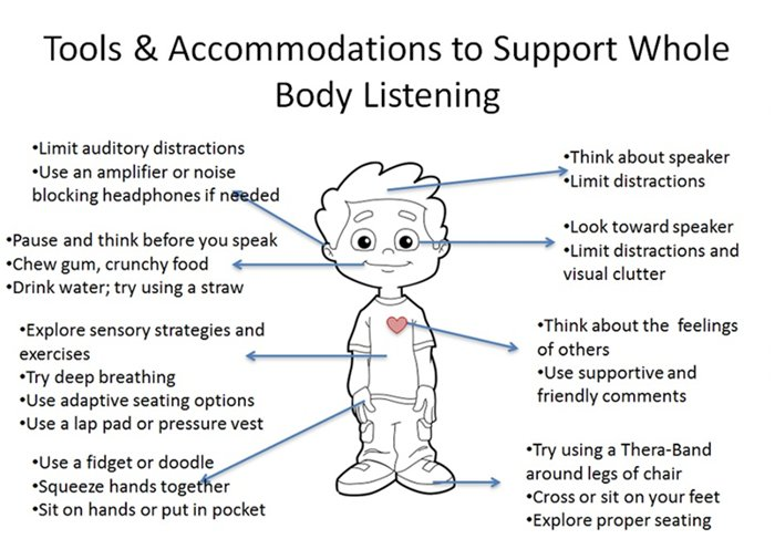 whole body listening coloring pages - photo#24