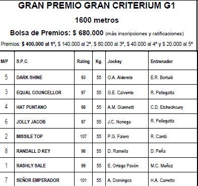 GRAN PREMIO GRAN CRITERIUM (G1) 2016 CirXfKoWYAILAbP