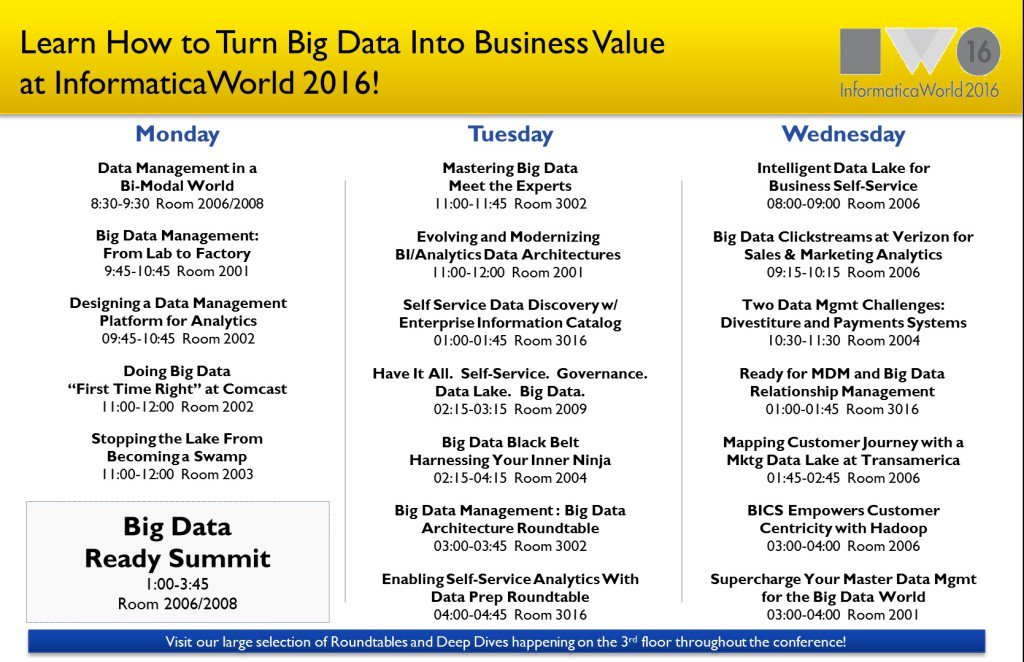 Get Ready For Big Data at Informatica World 2016