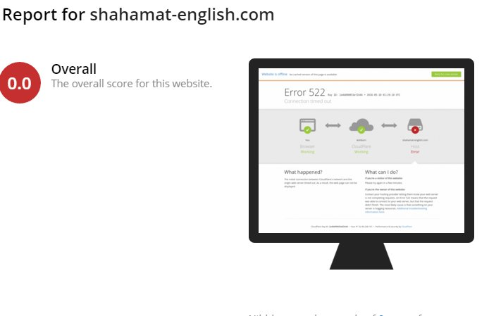 Shahamat english