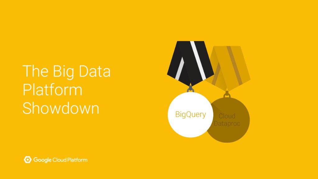 BigQuery and Dataproc shine in independent big data platform comparison