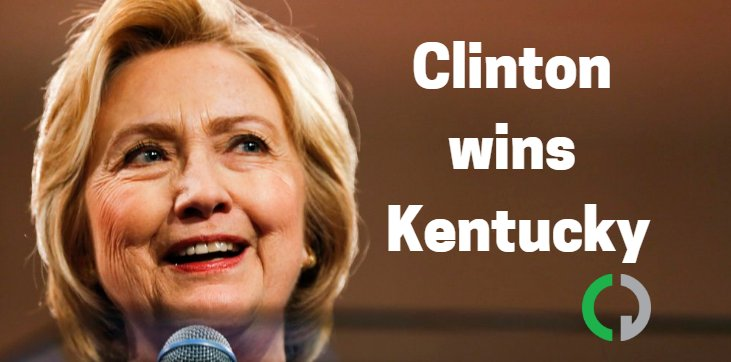 Ky voters choose Hillary Clinton to win the Kentucky primary https://t.co/XYg5KoKTBS  #KYPrimary @BreakingNews https://t.co/7x7hlvio8V