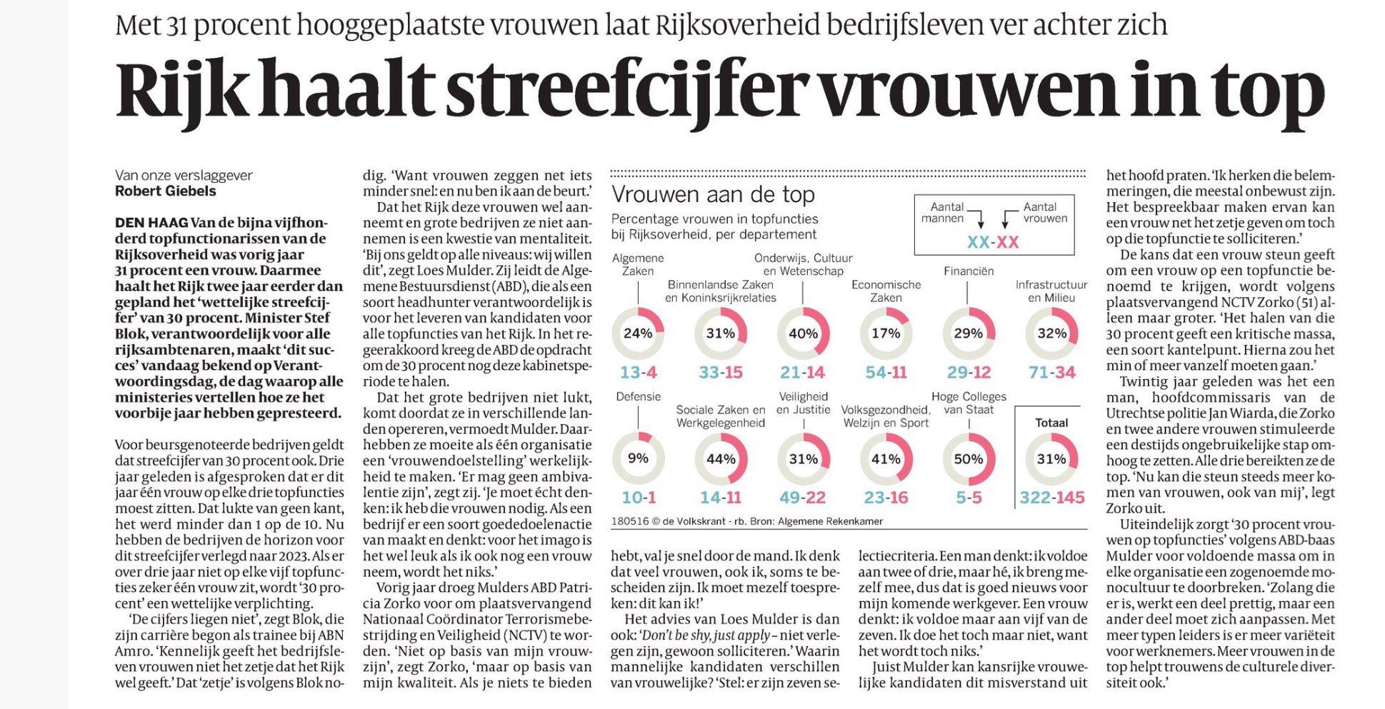 Volkskrant: Rijk haalt streefcijfer vrouwen in top