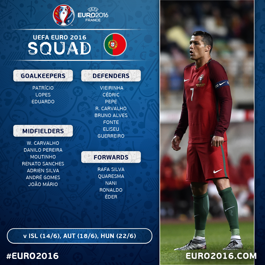 47c087cc22d UEFA EURO 2020 בטוויטר: