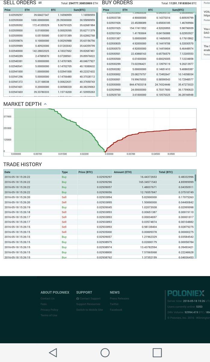 cryptocurrency market depth