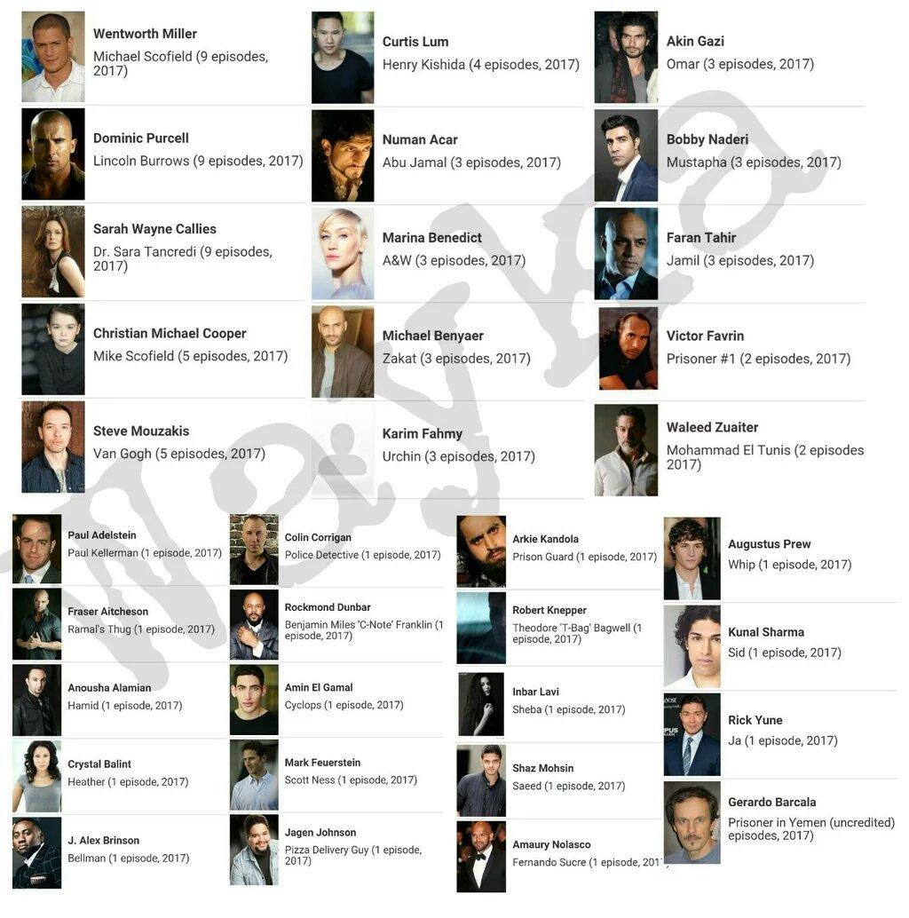 Prison Break Returns On Twitter Prison Break Season 5 Cast
