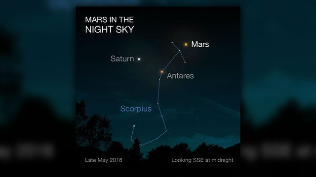 Mars makes a close approach to Earth this month