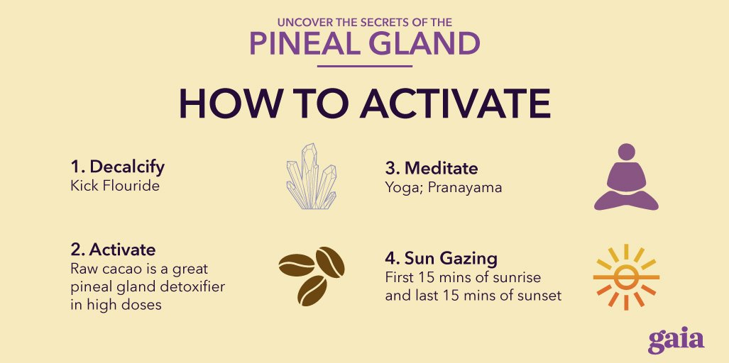 how to activate my pineal gland