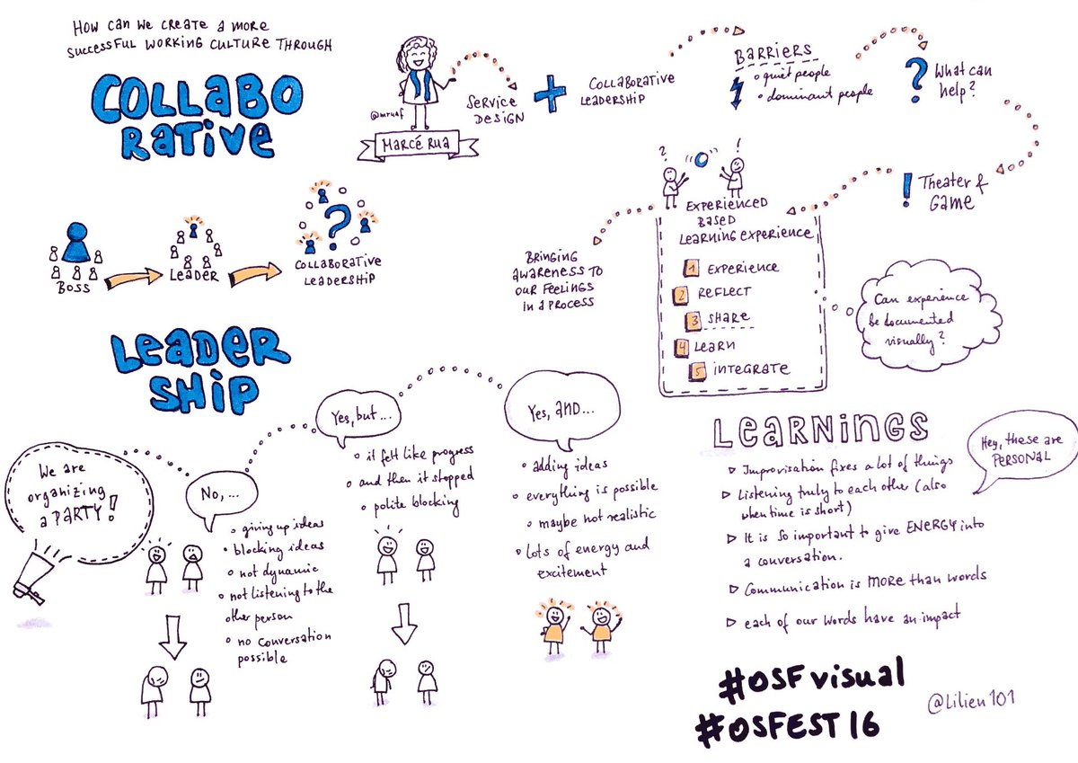 #collaborative #leadership @mruaf #OSFEST16 #OSFvisual https://t.co/9bjFd9zqe7