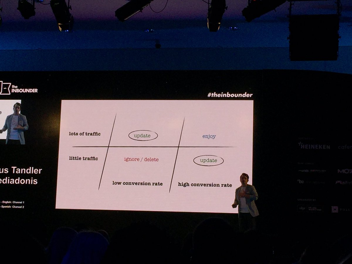 Awesome presentation from @mediadonis at #TheInbounder. Sneak peak at what #content is worth updating: https://t.co/eZS9ZfFtcb