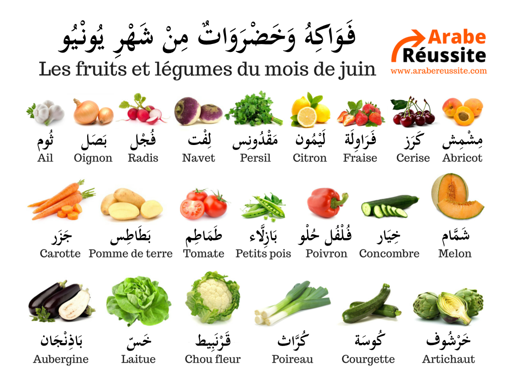 Arabe r ussite on twitter les fruits et l gumes du mois - Nom de fleur en anglais ...