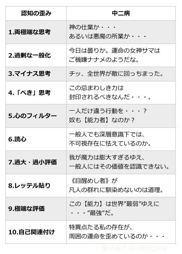 倉戸みと@コミケ3日目K-27b on T...
