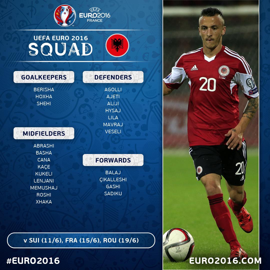 Confira todos os convocados das 24 selecções do Euro 2016 11b4a840c013a