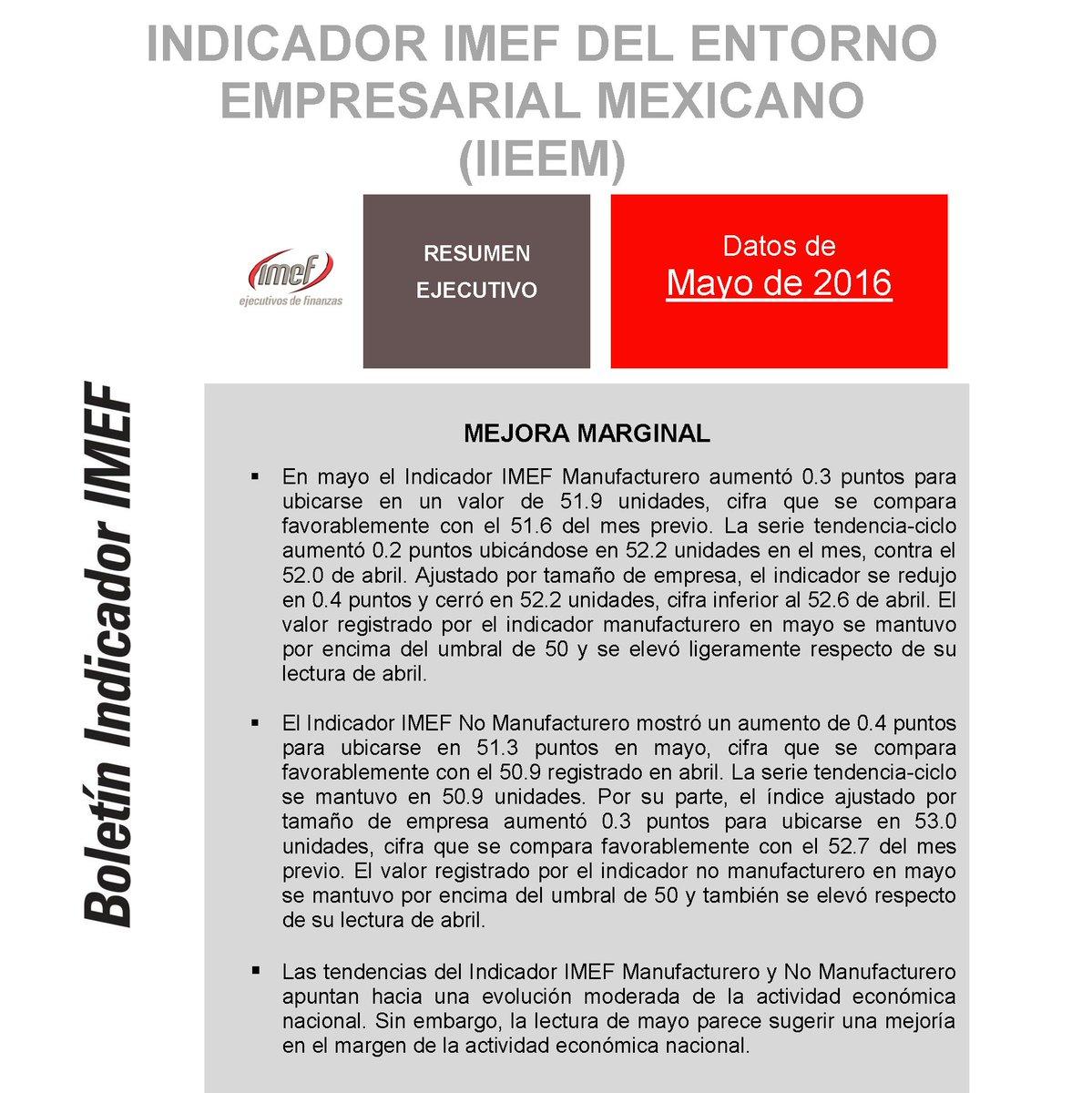 """Mejora marginal"", resultados del #IndicadorIMEF en mayo: https://t.co/mLO4G75PZP https://t.co/e27jHrLnQc"