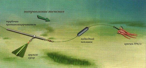 ловля рыбы на донку в астрахани видео