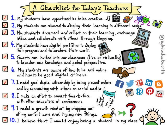 in addition to more typical checklists, this is good checklist from @sylviaduckworth to keep in mind :-) #OU2Canvas https://t.co/Ui5482h1JG