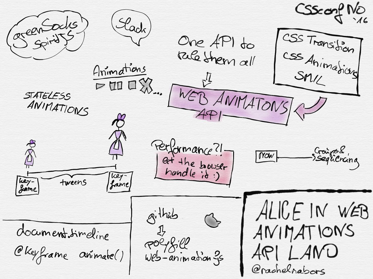 "#sketchnotes from ""Alice in Web Animations API Land"" from @rachelnabors #cssconfno https://t.co/4N3VFTAFgx"