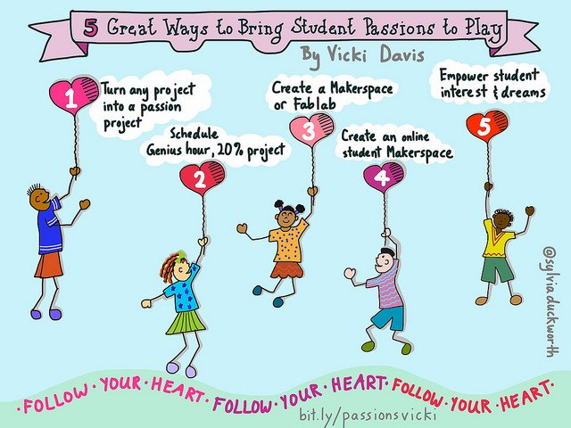 Bring students' passions to play! #leadupteach  https://t.co/Ag5rSY4Q3l  @coolcatteacher @sylviaduckworth https://t.co/bu3gnVOl5e