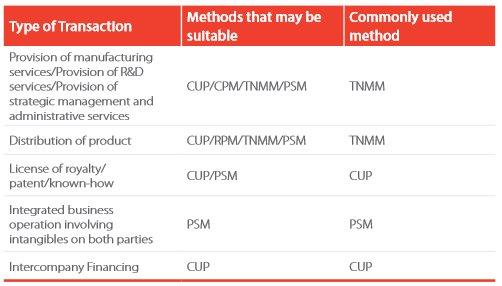 pdf APA Handbook of