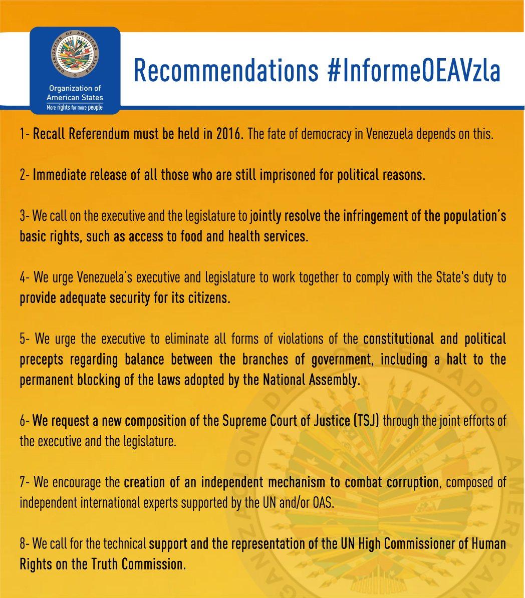 .@Almagro_OEA2015 recommendations to overcome crisis #Venezuela https://t.co/DRErmr99Lp #InformeOEAVzla https://t.co/E0CBezuG3Q