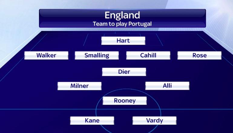 The Next England Squad - Page 16 Cj9sQS8XAAADf7s