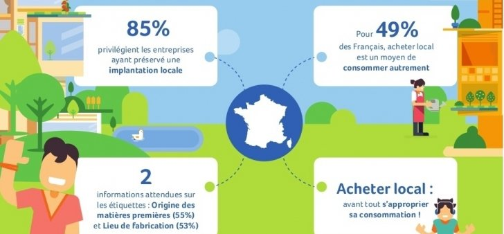 Comment consommer autrement & de façon plus #responsable ? @GreenFlex #ecologie https://t.co/bQ9BgLPEcm @CB_News https://t.co/JCUvaWxBRp