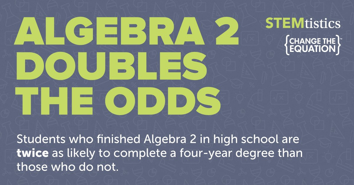 Taking Algebra II in high school doubles the odds of completing a 4-year degree. #STEM https://t.co/tVgURo1ly2 https://t.co/k8yzCl1FKf