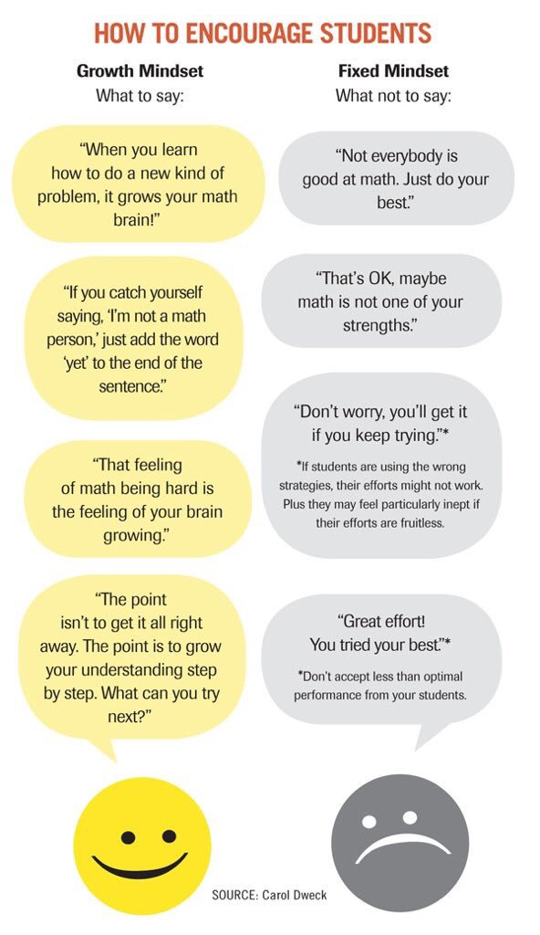 #growthmindset #encouragestudents https://t.co/2ecY0slDU7