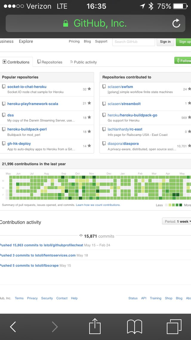 Private contributions on the contributions graph is the best! https://t.co/AziSsb7N9P