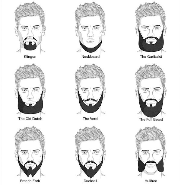 facial hair style names the ultimate guide to hair styles for 8416 | CjBI8GTWUAAggvk