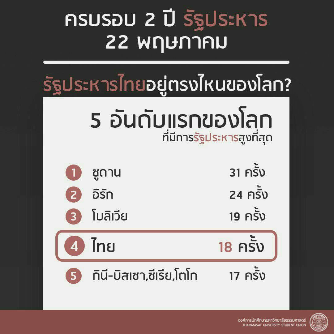 กว่า2ปีแล้วกับการเปลี่ยนแปลงในการเมืองประเทศไทย... https://t.co/EOP4FLQeJP