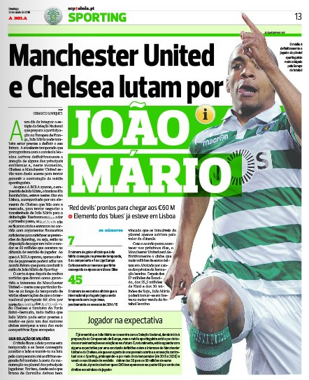Chelsea Transfer News Lucas Moura Meeting Chinese: Sporting's Joao Mario A Target For Chelsea & Man United