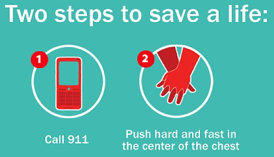 Only 2 steps to #HandsOnlyCPR! Watch the 60 second #video here:   http:// bit.ly/60SecCPR  &nbsp;    <br>http://pic.twitter.com/LxCo8GZ3lJ #ForOurHearts