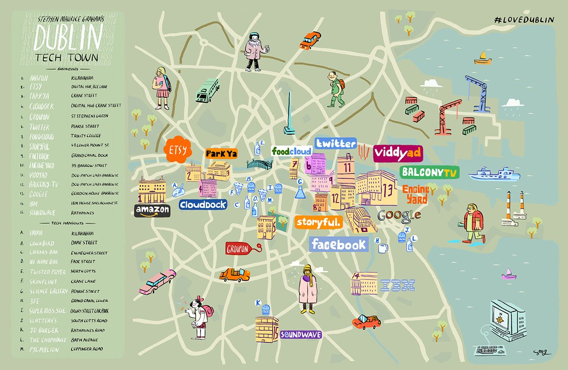 In Dublin's Fair City... Where The Startups Are So Pretty:  https://t.co/6BMyBkBnge  (Me for @forbes) https://t.co/6aFMKRrdps