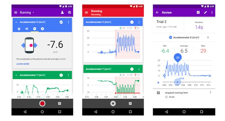 Android tricorder? Google's new app uses your smartphone's sensors to collect, chart science data