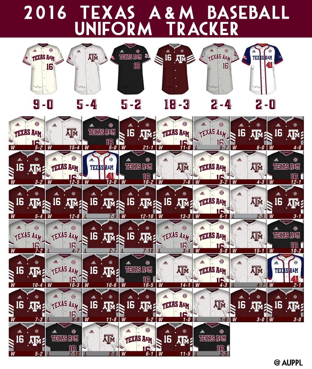 2016 Texas A&M Aggies Baseball Uniform Tracker https://t.co/2qJDxthccT