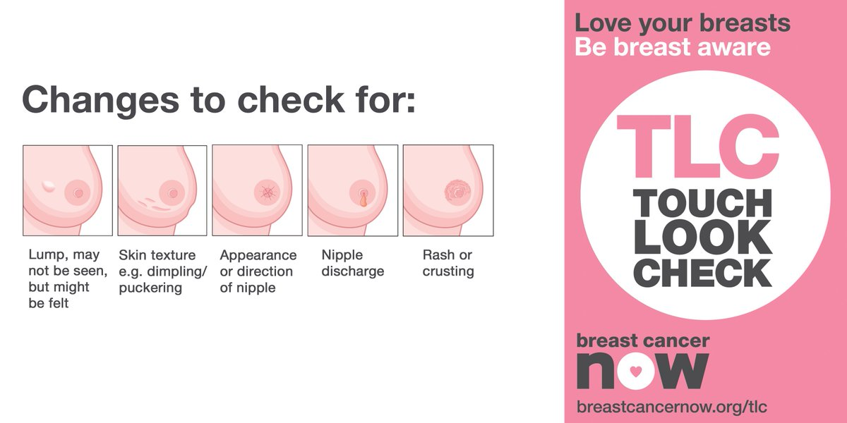 Simply unusual breast cancer pictures commit