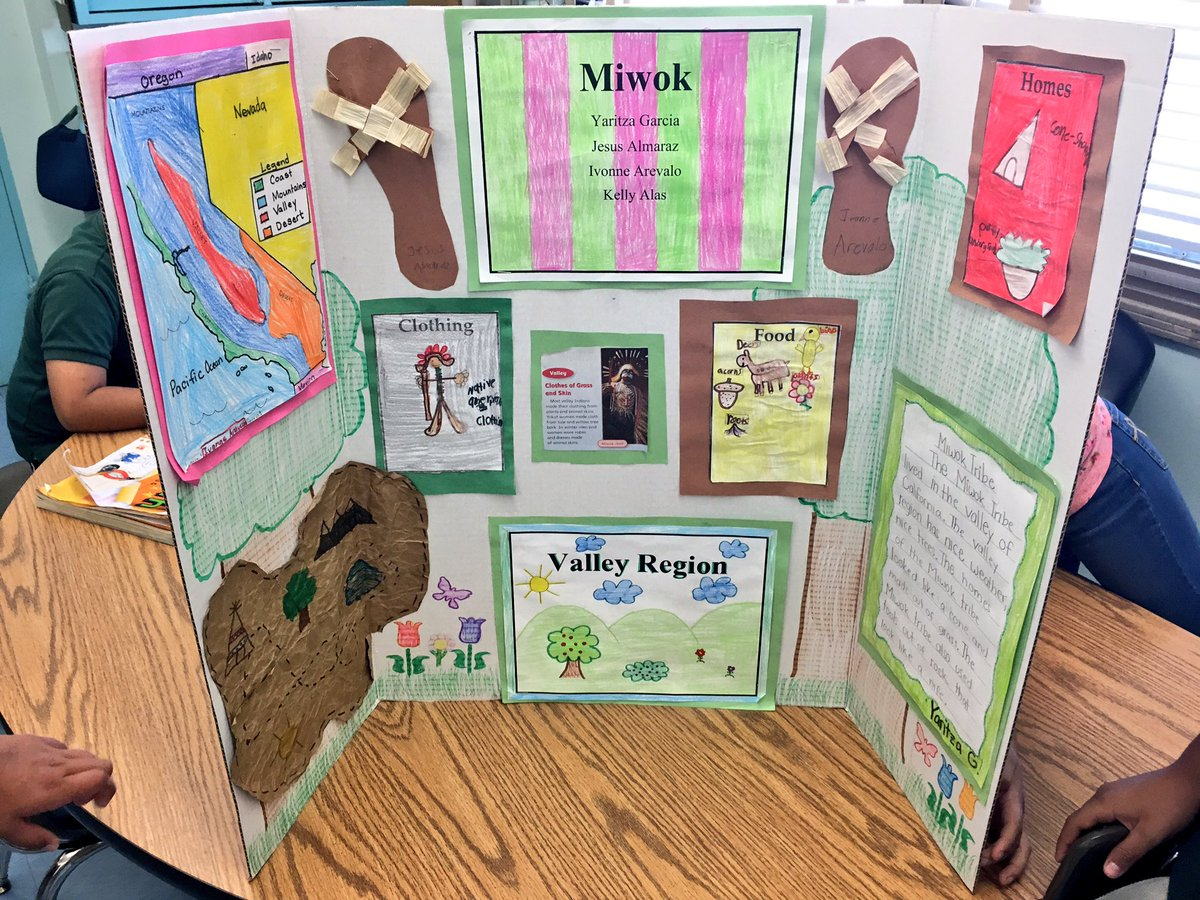 Ms Marin On Twitter Miwok Tribe From The Alley Awesome Job