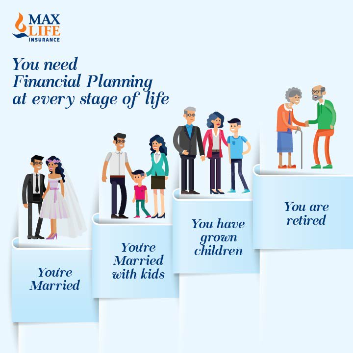 "Family Life Insurance Quotes: Max Life Insurance On Twitter: ""Life Insurance Policies"