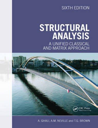 buy functional analysis and numerical mathematics 1966