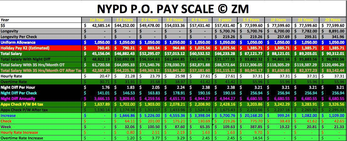 Nypdmos On Twitter Nypdpoliceofficer Salary Scale Thanks 2our Longtime Member Zeeshan Munawar Td34 Nypdtransit Nycpba Nypdcops3100