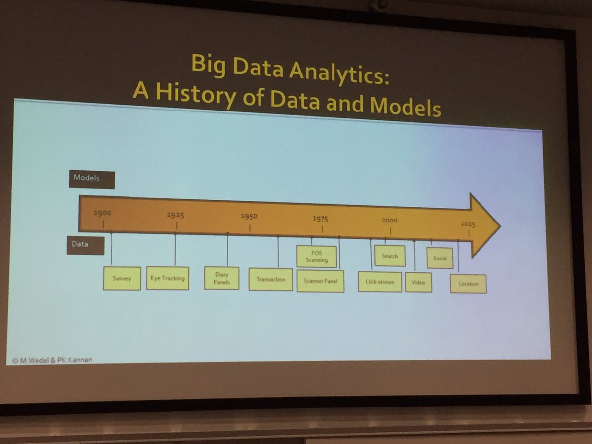 History of data at #EMAC2016 by Michel Wedel https://t.co/EMj5LD4oz0