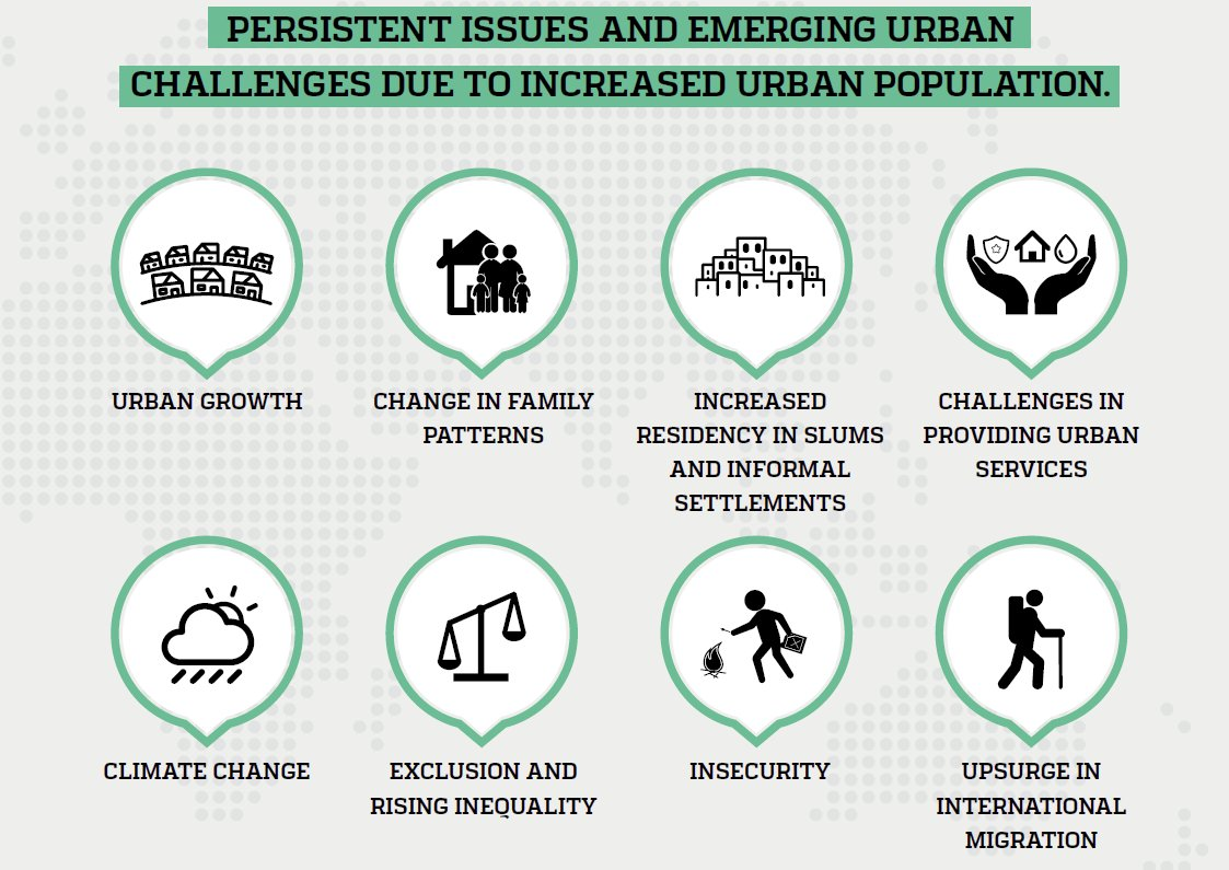 The #WorldCitiesReport2016 examines important & emerging urban issues & makes a case for revisiting the urban agenda https://t.co/lhOuJqZqVO