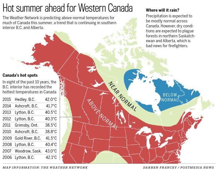 Calgary is expecting hotter than usual temperatures, with average rainfall this summer