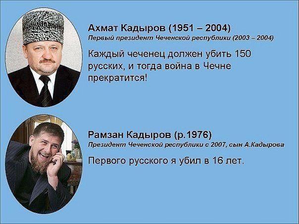 В Грозном вынесен приговор украинским заложникам. Карпюк получил 22 года и 6 месяцев, Клых - 20 лет - Цензор.НЕТ 7381
