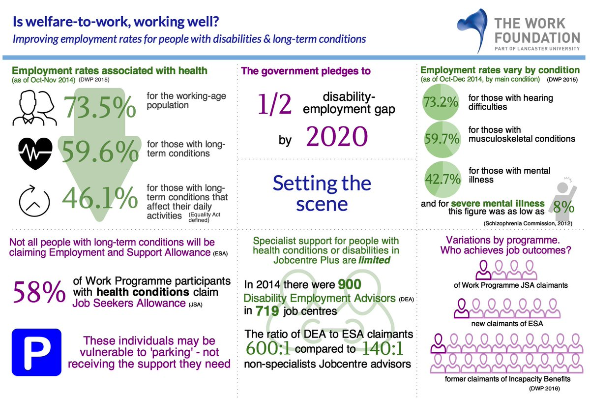 Setting the scene: new report #healthatwork https://t.co/su2ezT5dyM