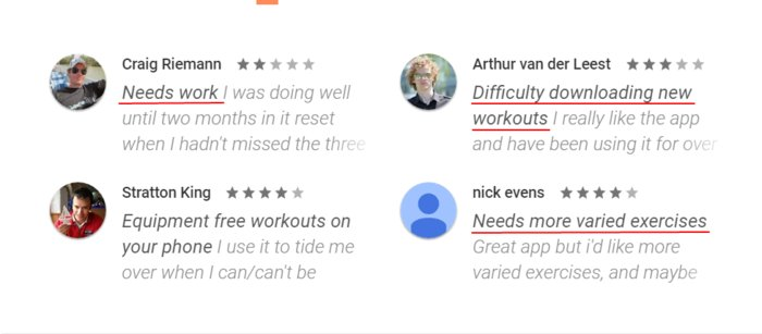 Fitness App Development, Fitness App Development: Cost to Develop A Health and Fitness App
