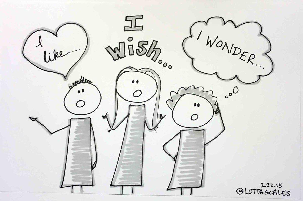Making Learning Visible: Doodling Helps Memories Stick https://t.co/vLTijb3TZ2 #edchat #sketchnote #doodles https://t.co/eXeV9Dl9oi